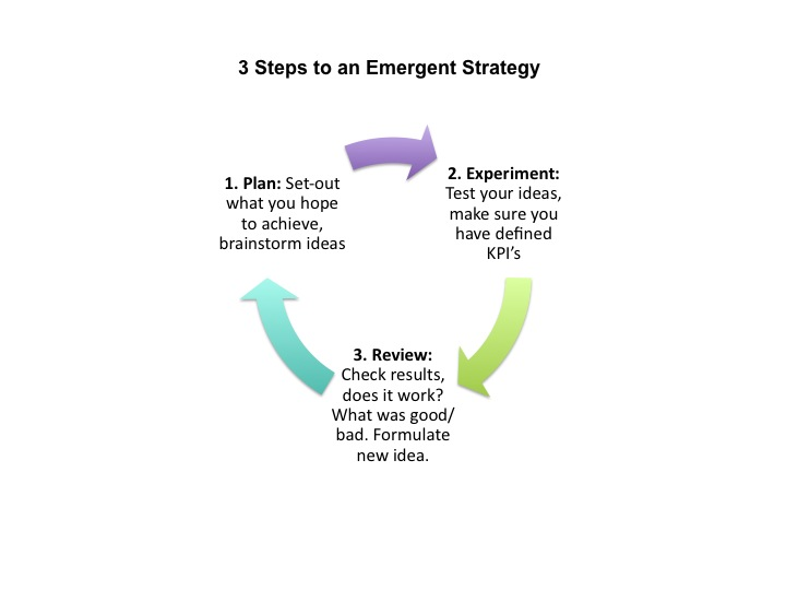 strategy safari by mintzberg A sarbah, d otu-nyarko 232 1 introduction throughout time, a large amount of thinkers has addressed the issues related to business strategy systems from.